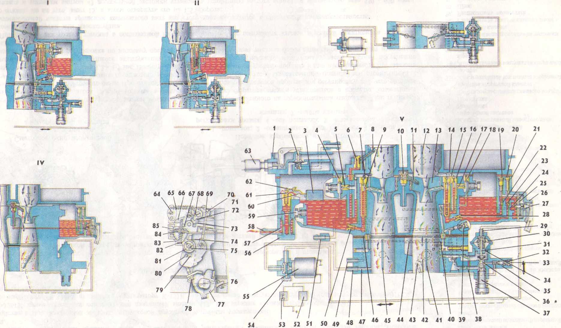 Схема подключения карбюратора к 151 на змз 406