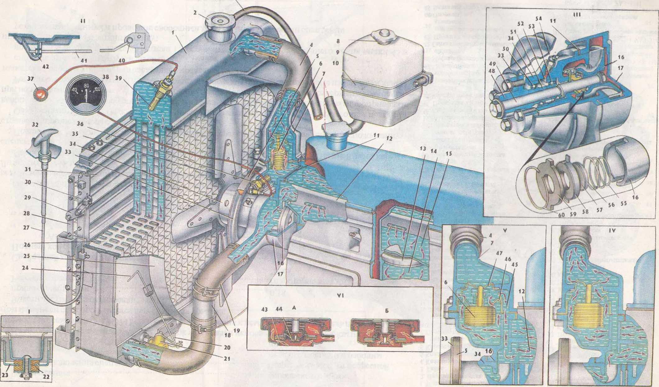 техническое обслуживание системы охлаждения схема