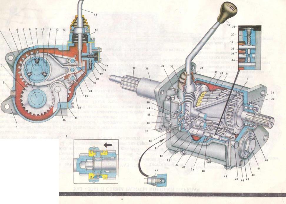 коробки передач УАЗ - 3741